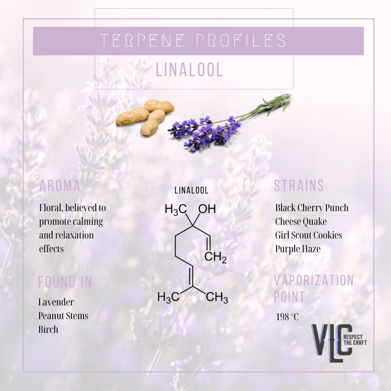 Linalool - Vigr Life Cannabis
