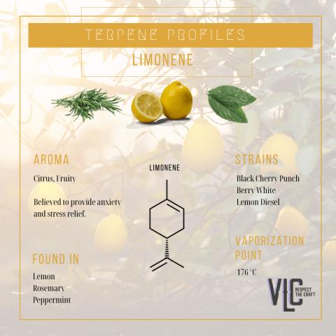Limonene - Vigr Life Cannabis